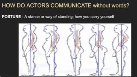 Guide to how Actors communicate through posture
